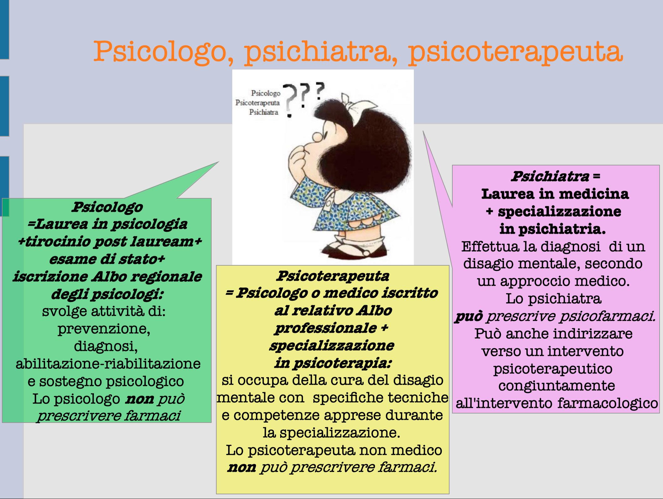 psicoterapeuta prescrive farmaci